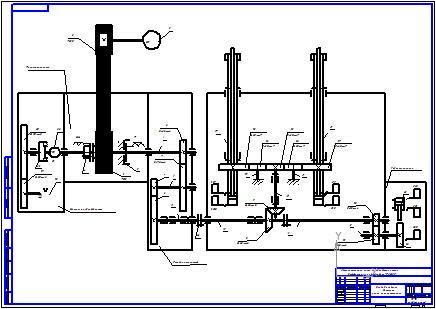 Кинематическая схема привода главного движения на автоматической линии по обработке чашки дифференциала автомобиля...