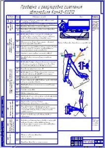 Технологическая карта проверки и регулировки сцепления КамАЗ-53212