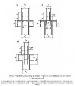Схема устройства стыков продольных стержней монолитных колонн многоэтажных зданий