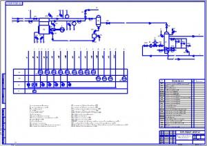 Схема комбинированная функциональная и принципиальная