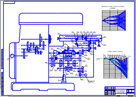 токарный станок с чпу dmg
