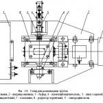 Проект реконструкции предприятия с разработкой моторного участка